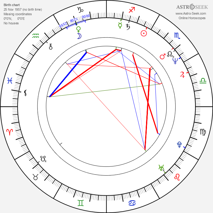 Pavel Vaněk - Astrology Natal Birth Chart