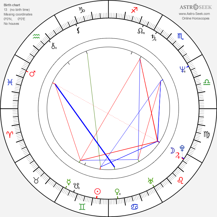 Pavel Vokoun - Astrology Natal Birth Chart