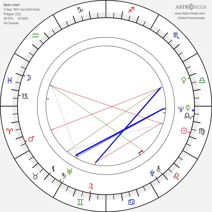 Pavel Ždichynec - Astrology Natal Birth Chart