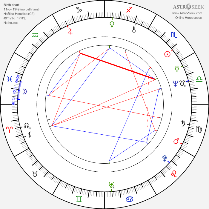 Pavel Zedníček - Astrology Natal Birth Chart