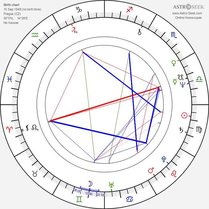 Pavla Břínková - Astrology Natal Birth Chart