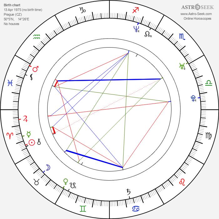 Pavla Jirásková - Astrology Natal Birth Chart