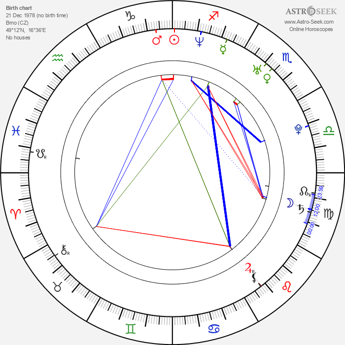 Pavla Ptáčková-Vitázková - Astrology Natal Birth Chart
