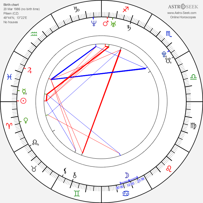 Pavla Sudová - Astrology Natal Birth Chart