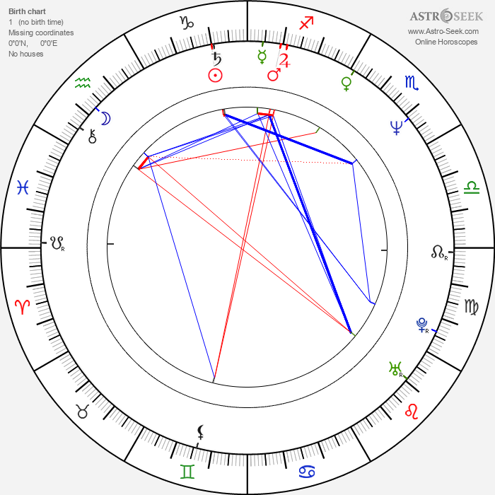 Pavlina Solo - Astrology Natal Birth Chart