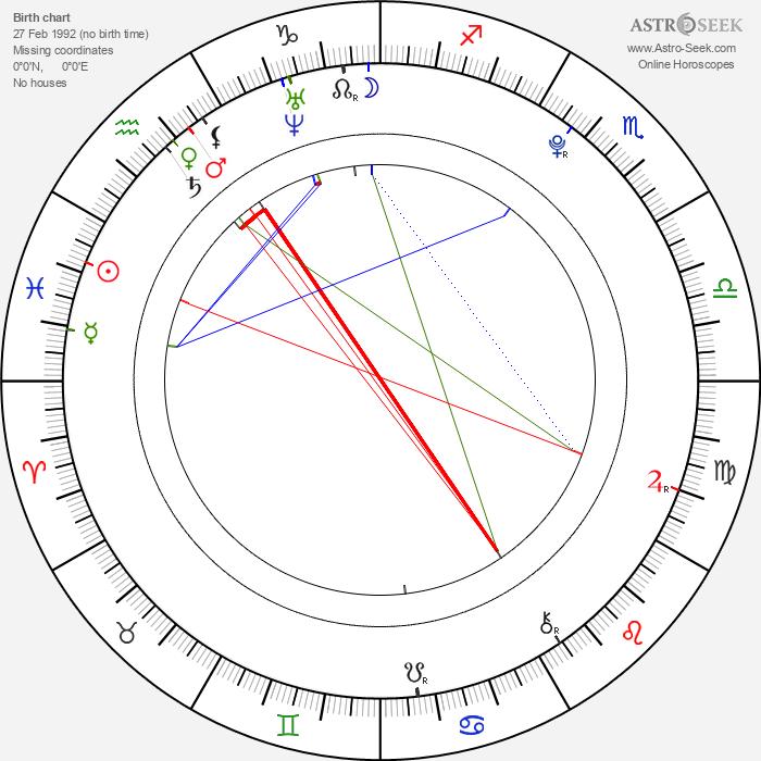 Pavol Čižmár - Astrology Natal Birth Chart