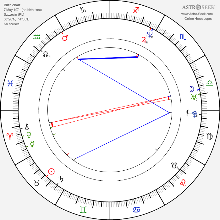 Pawel Audykowski - Astrology Natal Birth Chart