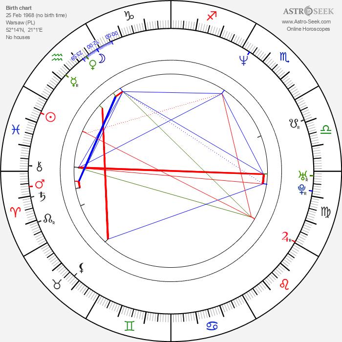 Paweł Bartłomiej Piskorski - Astrology Natal Birth Chart