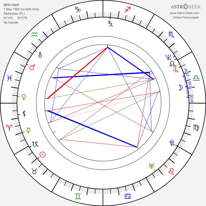 Pawel Binkowski - Astrology Natal Birth Chart