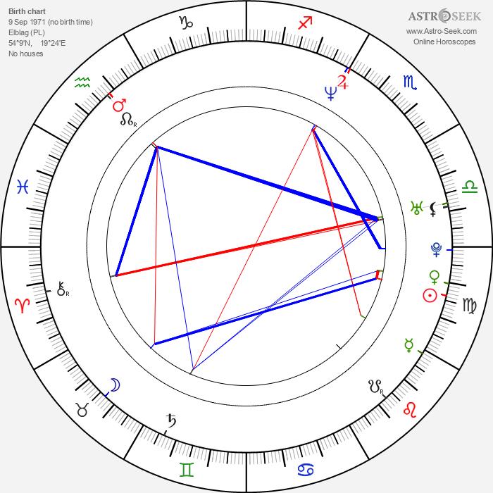 Pawel Chochlew - Astrology Natal Birth Chart