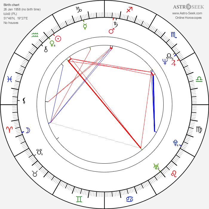 Pawel Edelman - Astrology Natal Birth Chart