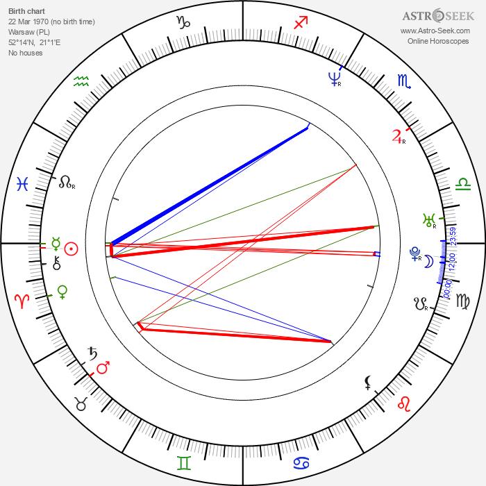 Pawel Iwanicki - Astrology Natal Birth Chart