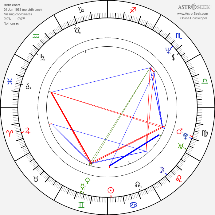 Pawel Kukiz - Astrology Natal Birth Chart