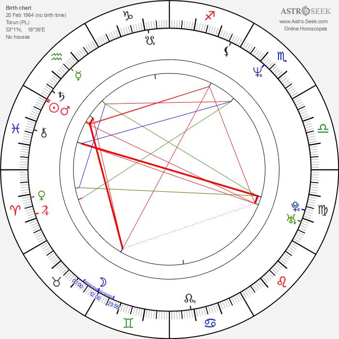 Pawel Lipnicki - Astrology Natal Birth Chart
