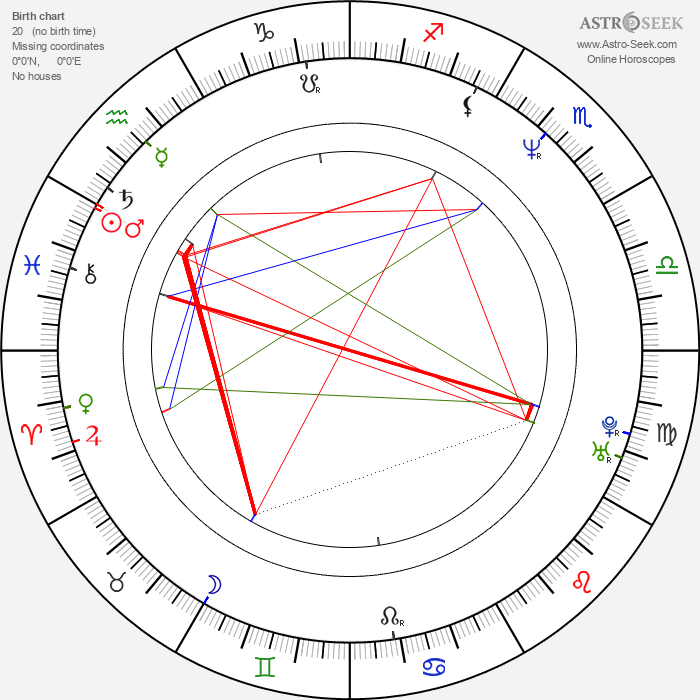 Pawel Lipnicki - Astrology Natal Birth Chart