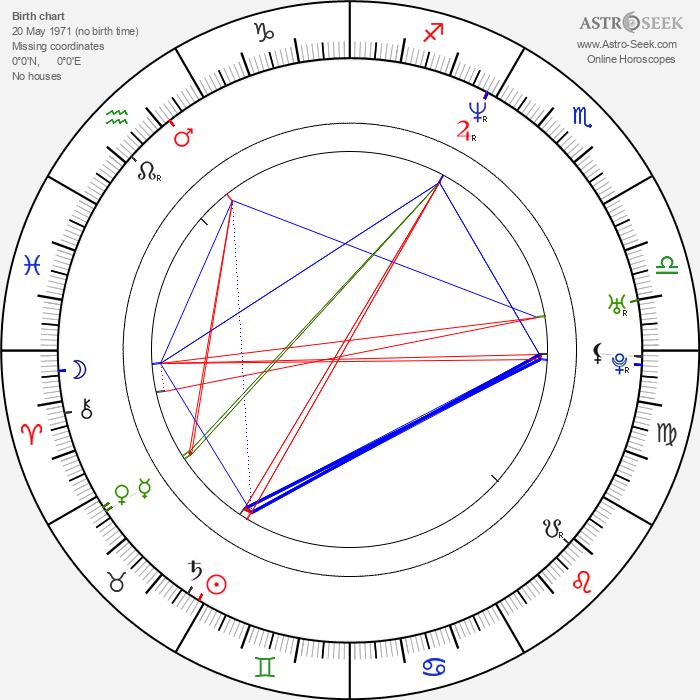 Pawel Mykietyn - Astrology Natal Birth Chart