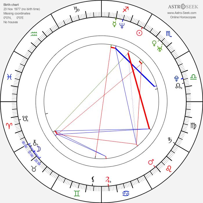 Pawel Podgórski - Astrology Natal Birth Chart