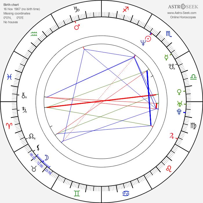 Paweł Stasiak - Astrology Natal Birth Chart