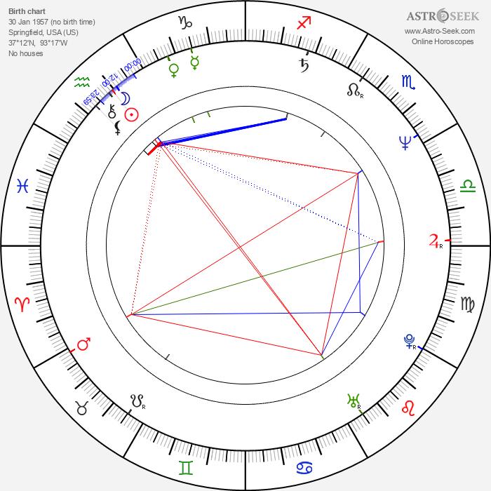 Payne Stewart - Astrology Natal Birth Chart