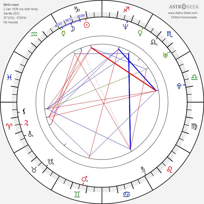 Paz Vega - Astrology Natal Birth Chart
