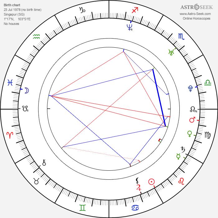 Pearry Reginald Teo - Astrology Natal Birth Chart