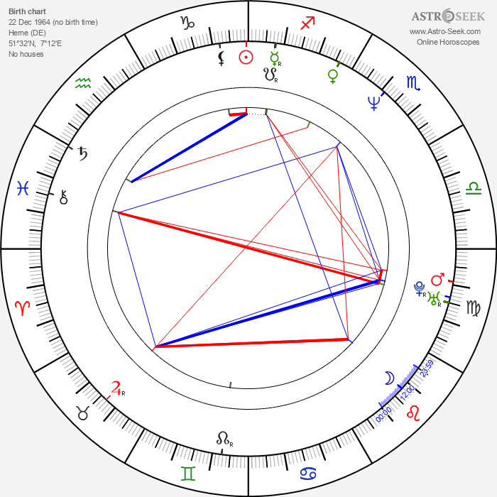Peavy Wagner - Astrology Natal Birth Chart