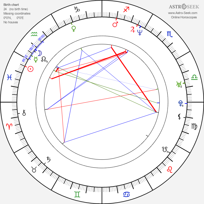 Pedro de la Rosa - Astrology Natal Birth Chart