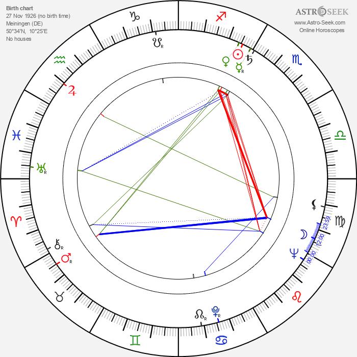 Pedro Hebenstreit - Astrology Natal Birth Chart
