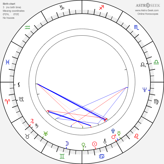 Peer Raben - Astrology Natal Birth Chart
