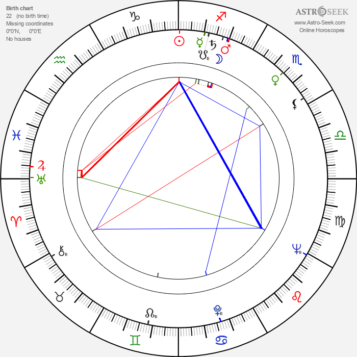 Peggie Castle - Astrology Natal Birth Chart