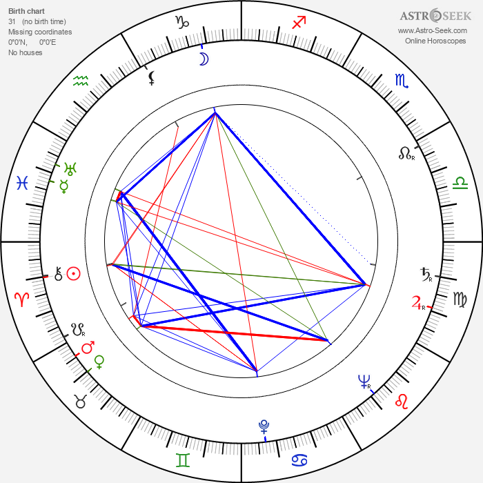 Peggy Rea - Astrology Natal Birth Chart