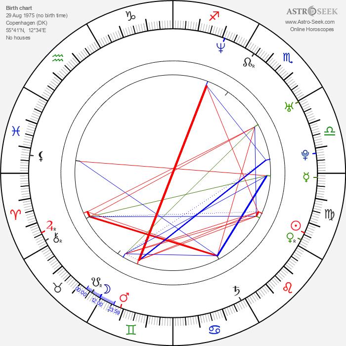 Pelle Hvenegaard - Astrology Natal Birth Chart