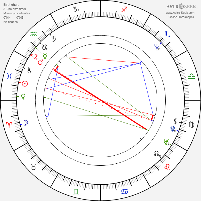 Pen-Ek Ratanaruang - Astrology Natal Birth Chart