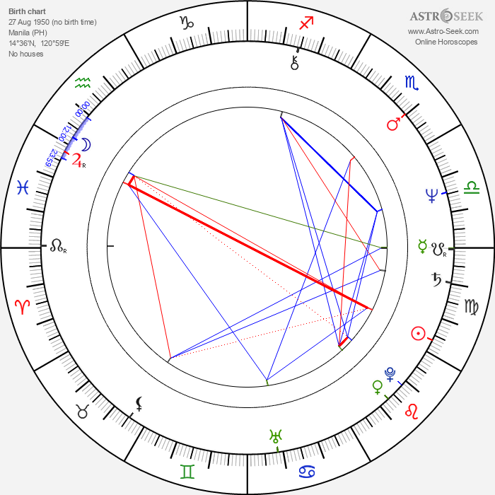 Pen Medina - Astrology Natal Birth Chart