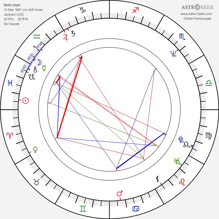 Penny Johnson - Astrology Natal Birth Chart