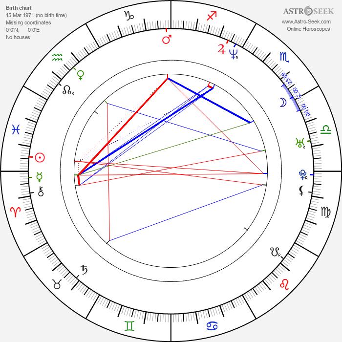 Penny Lancaster - Astrology Natal Birth Chart