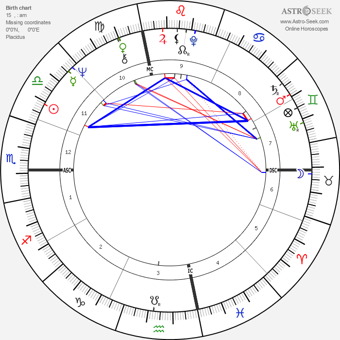 Penny Marshall - Astrology Natal Birth Chart