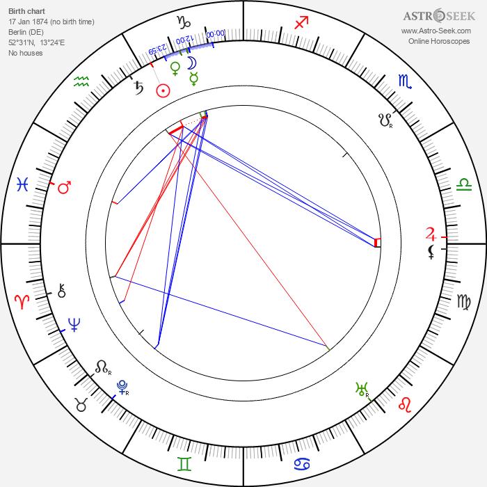 Pepi Glöckner-Kramer - Astrology Natal Birth Chart