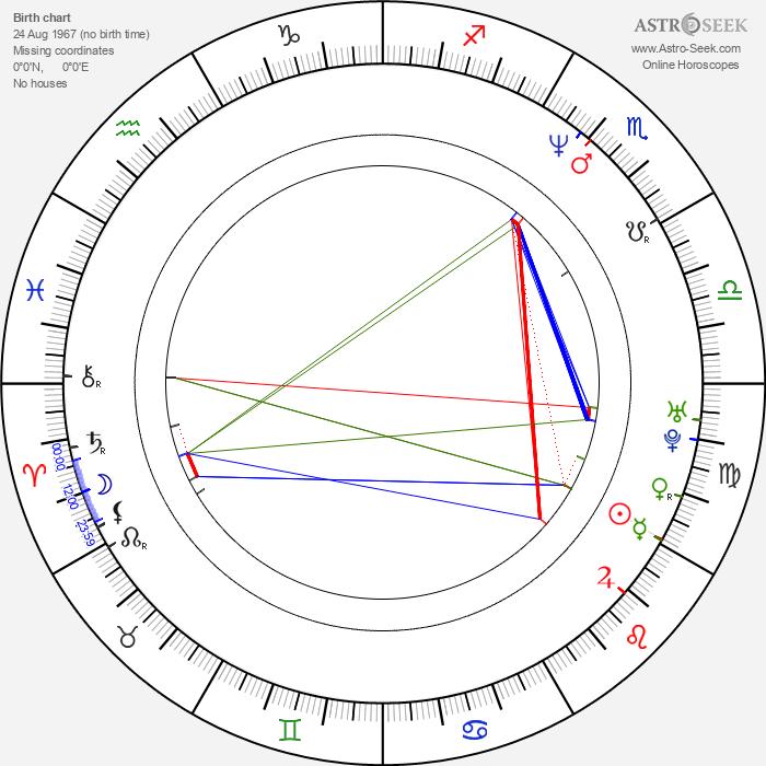 Pepper Keenan - Astrology Natal Birth Chart