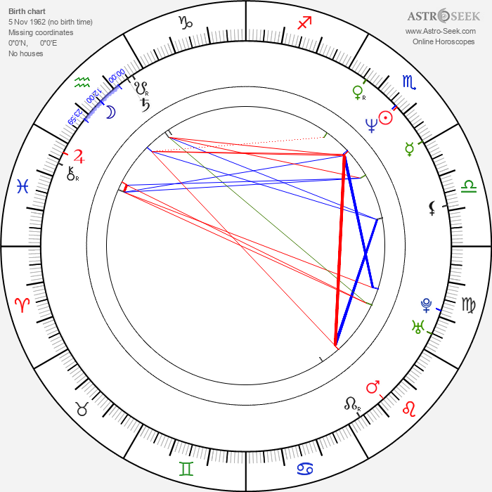 Per Graffman - Astrology Natal Birth Chart