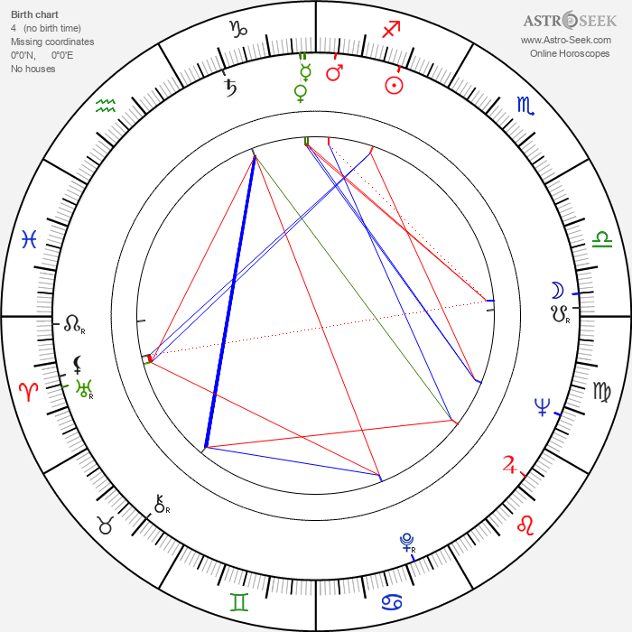 Per Wiking - Astrology Natal Birth Chart