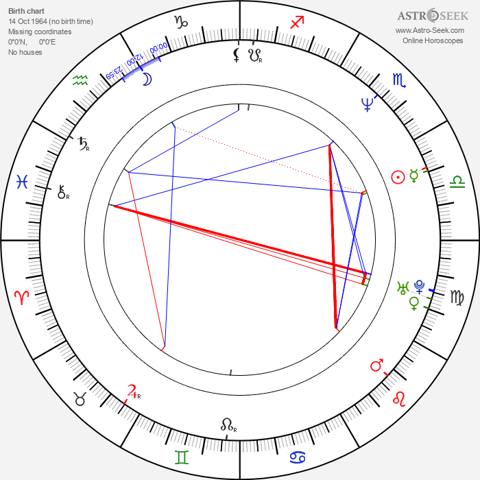 Pere Ponce - Astrology Natal Birth Chart