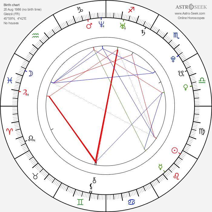 Pernelle Carron - Astrology Natal Birth Chart