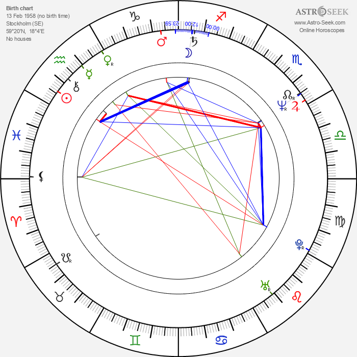 Pernilla August - Astrology Natal Birth Chart