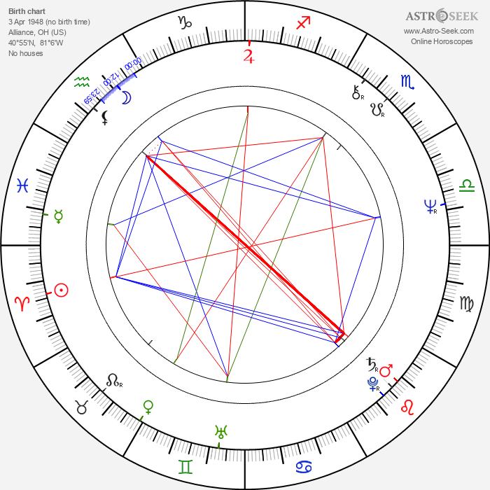 Perry King - Astrology Natal Birth Chart