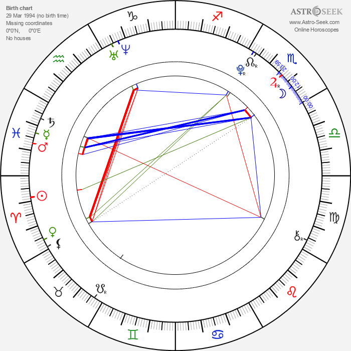 Perry Mattfeld - Astrology Natal Birth Chart