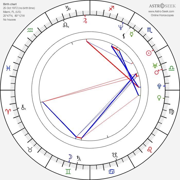 Persia White - Astrology Natal Birth Chart