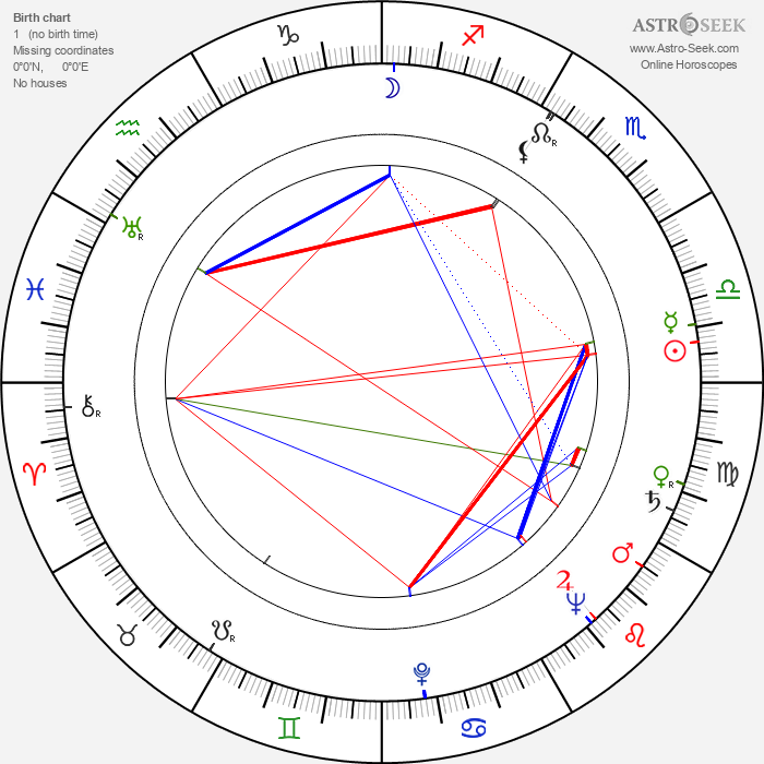 Pertti Maja - Astrology Natal Birth Chart