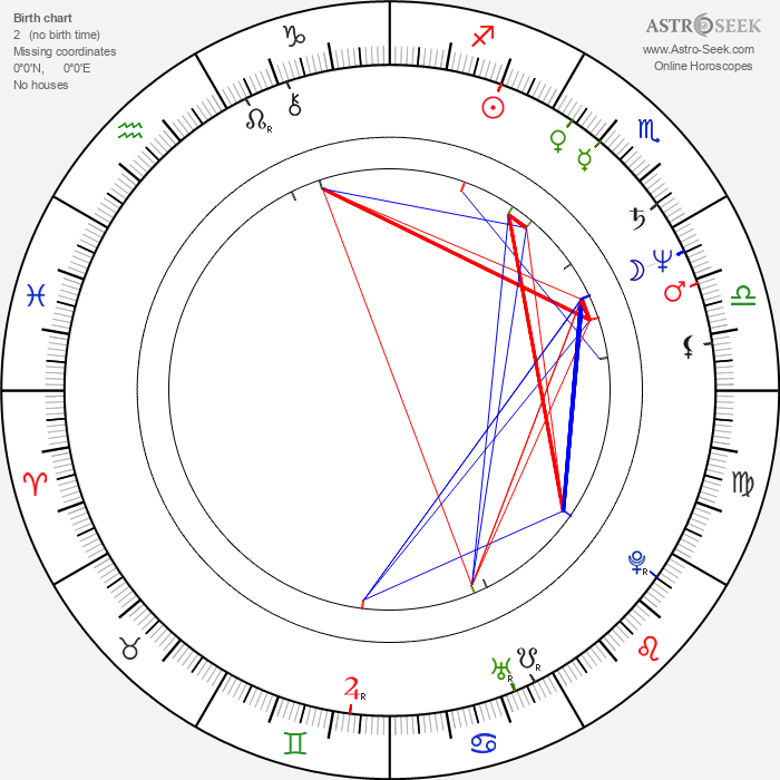 Pertti Sveholm - Astrology Natal Birth Chart