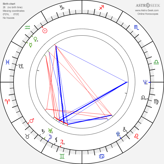 Pertti Väänänen - Astrology Natal Birth Chart